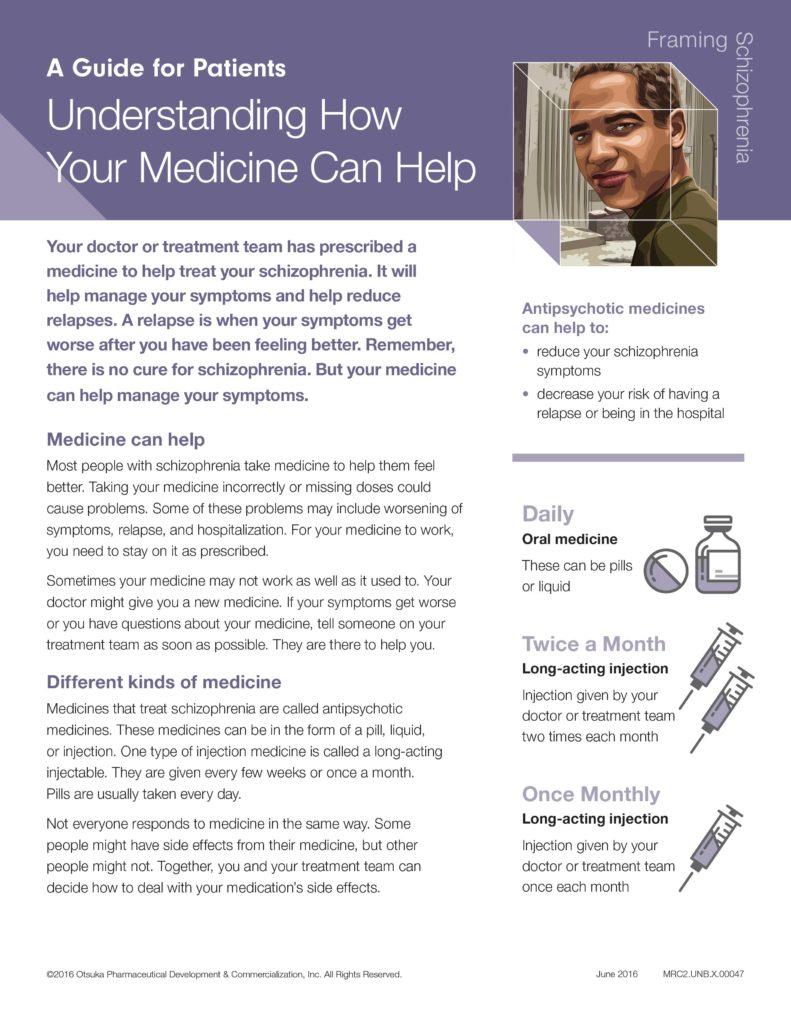 guideforpatients_understandinghowmedicinecanhelp