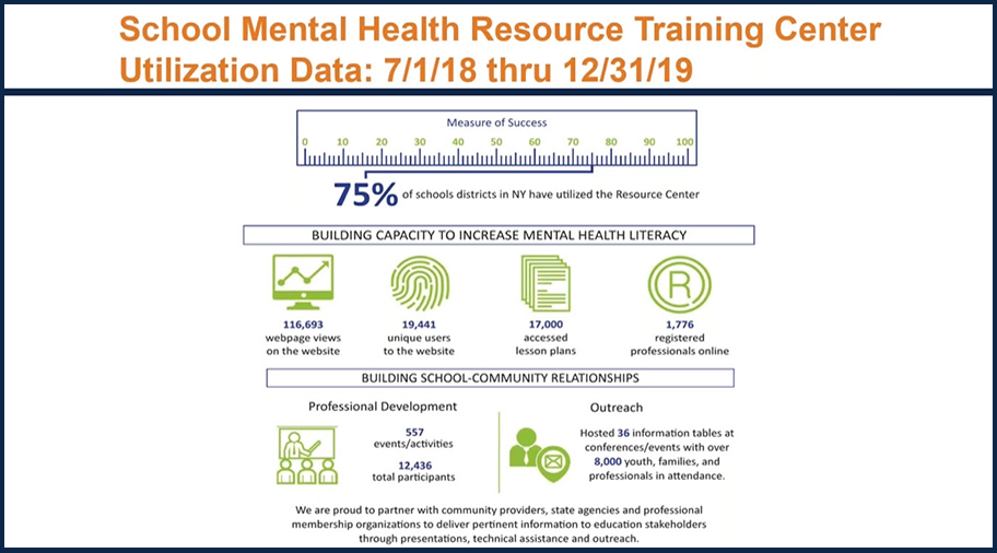 Mental Health Education Roundtable: A Collaborative Discussion Among A Parent, Advocate & Educator