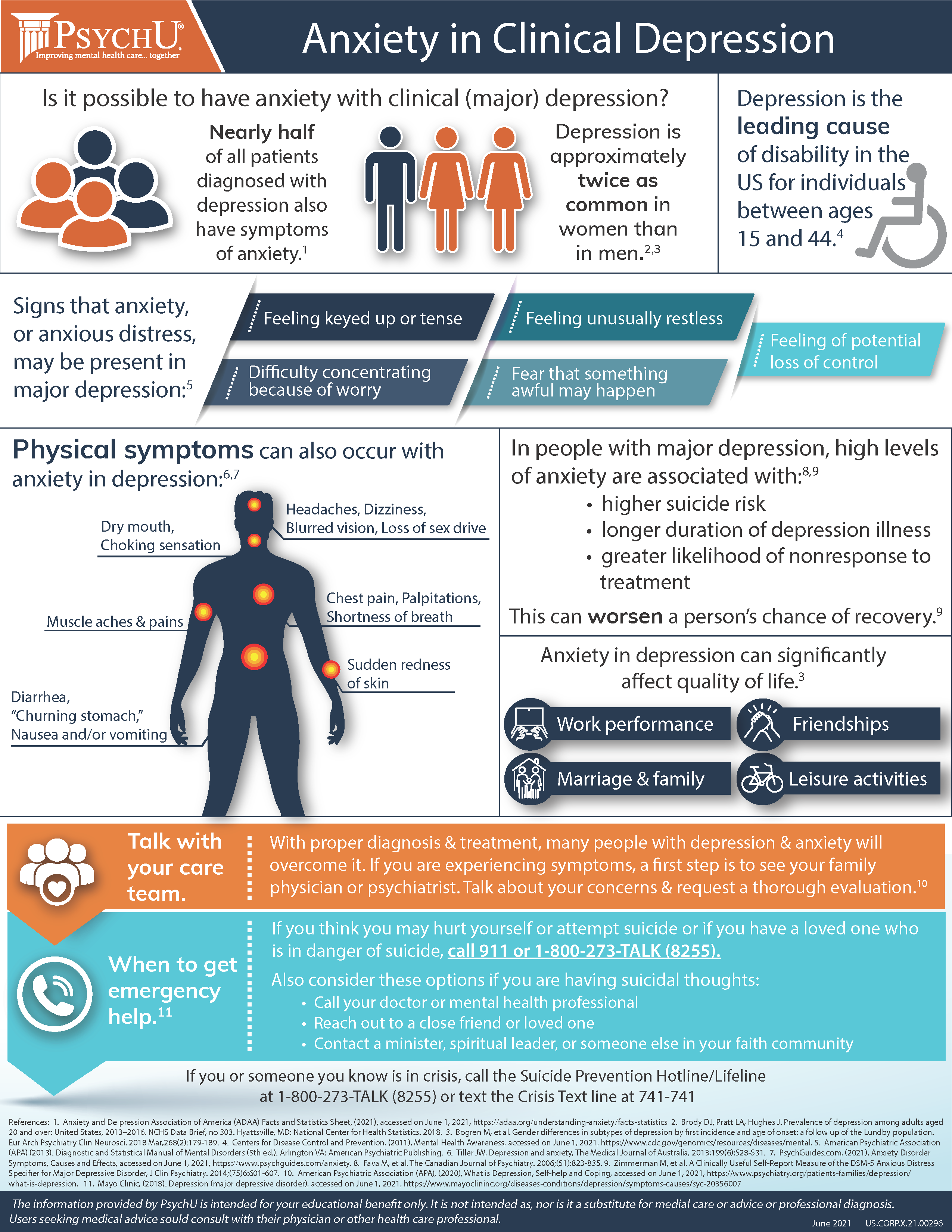 Anxiety In Major Depressive Disorder (MDD) Fact Sheet