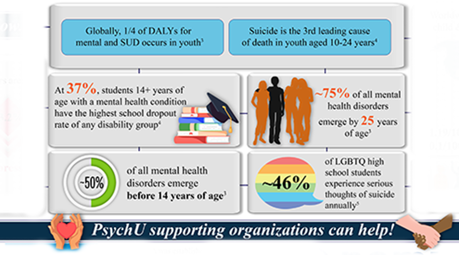 Mental Health In Children: Statistics & Supporting Organizations
